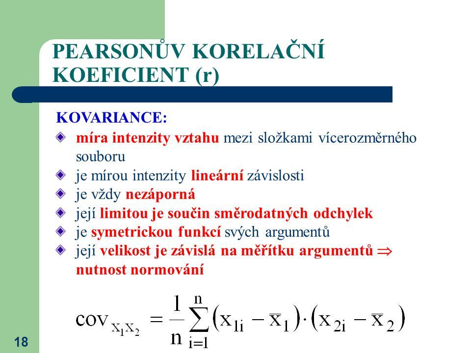 18 PEARSONŮV KORELAČNÍ KOEFICIENT (r) míra intenzity vztahu mezi složkami vícerozměrného souboru je mírou intenzity lineární závislosti je vždy nezápo