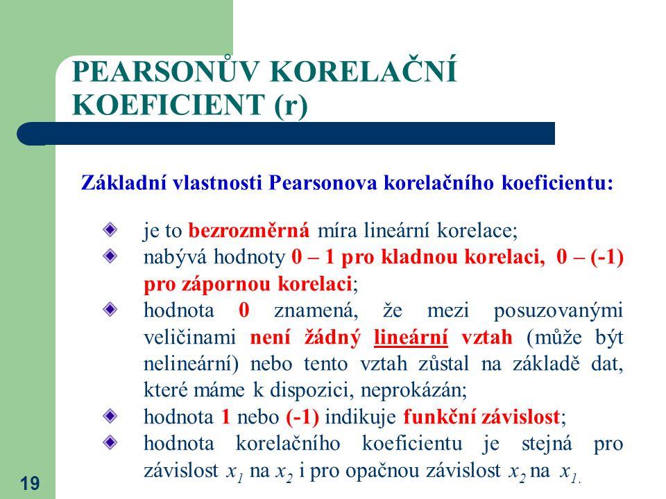 19 PEARSONŮV KORELAČNÍ KOEFICIENT (r) Základní vlastnosti Pearsonova korelačního koeficientu: je to bezrozměrná míra lineární korelace; nabývá hodnoty