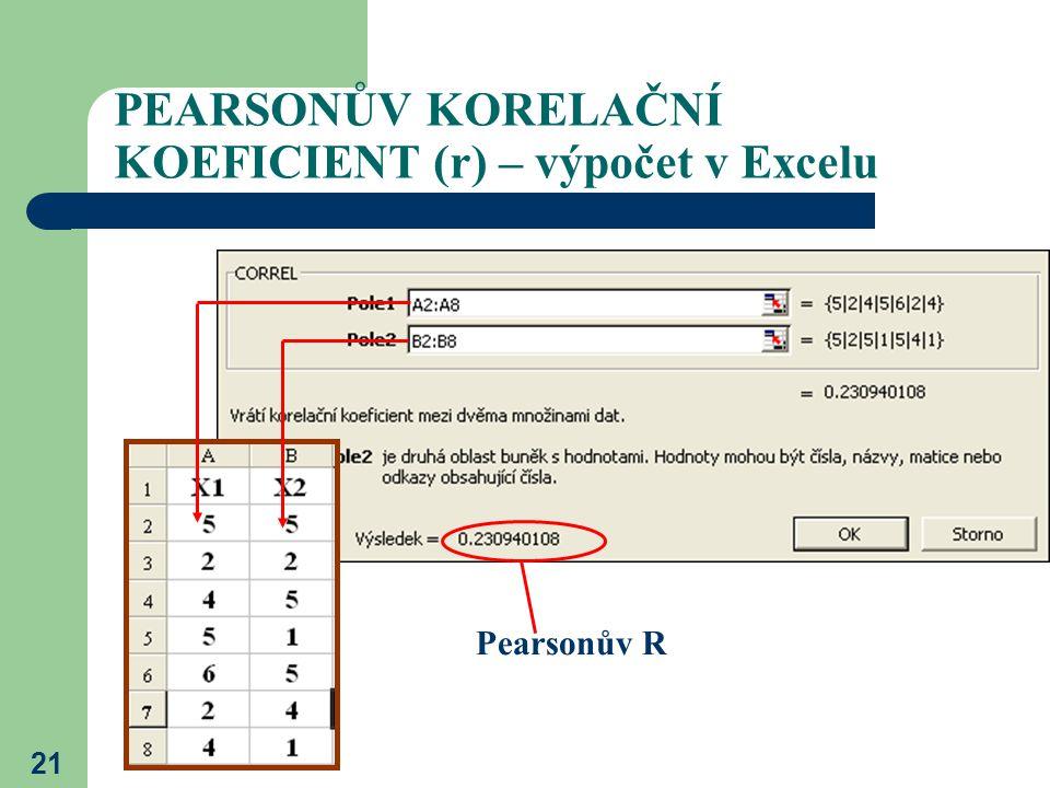 21 PEARSONŮV KORELAČNÍ KOEFICIENT (r) – výpočet v Excelu Pearsonův R