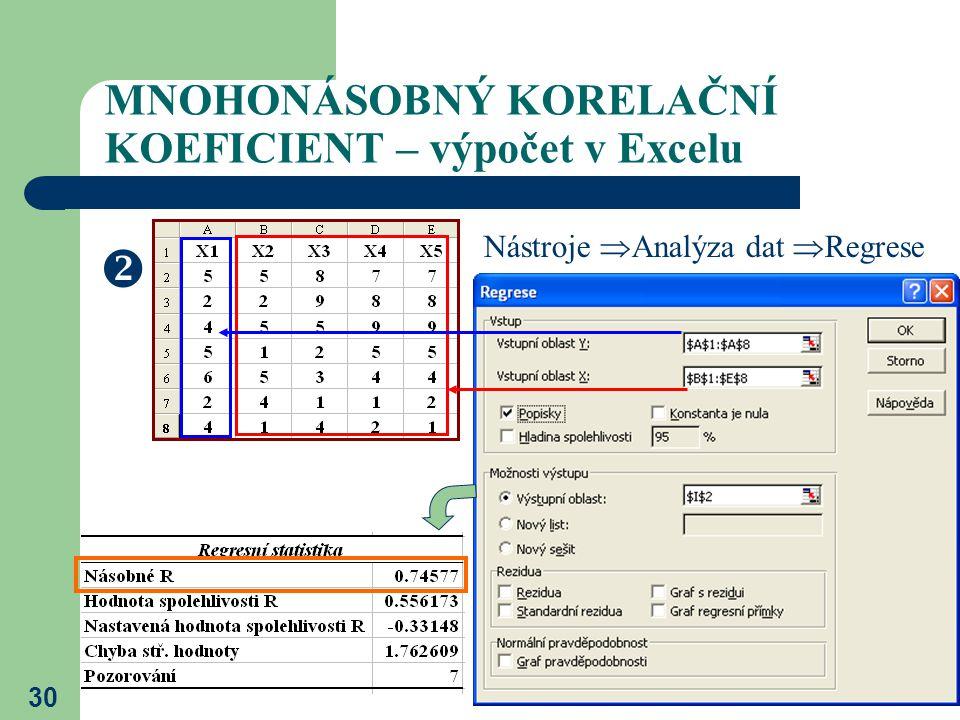 30 MNOHONÁSOBNÝ KORELAČNÍ KOEFICIENT – výpočet v Excelu  Nástroje  Analýza dat  Regrese