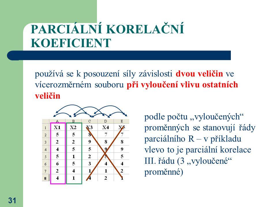 31 PARCIÁLNÍ KORELAČNÍ KOEFICIENT používá se k posouzení síly závislosti dvou veličin ve vícerozměrném souboru při vyloučení vlivu ostatních veličin p