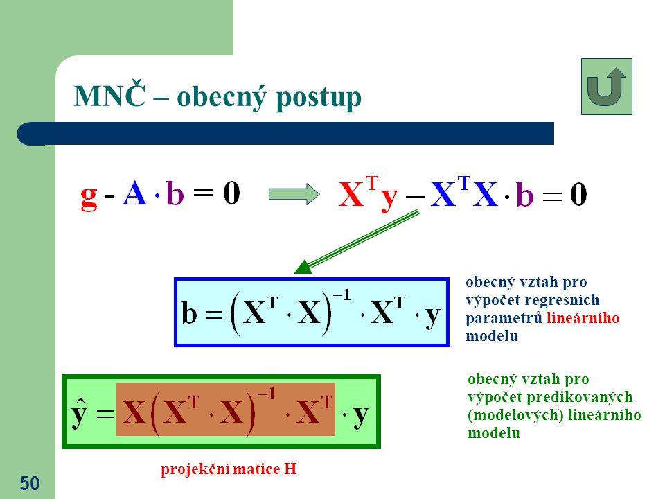 50 MNČ – obecný postup obecný vztah pro výpočet regresních parametrů lineárního modelu obecný vztah pro výpočet predikovaných (modelových) lineárního