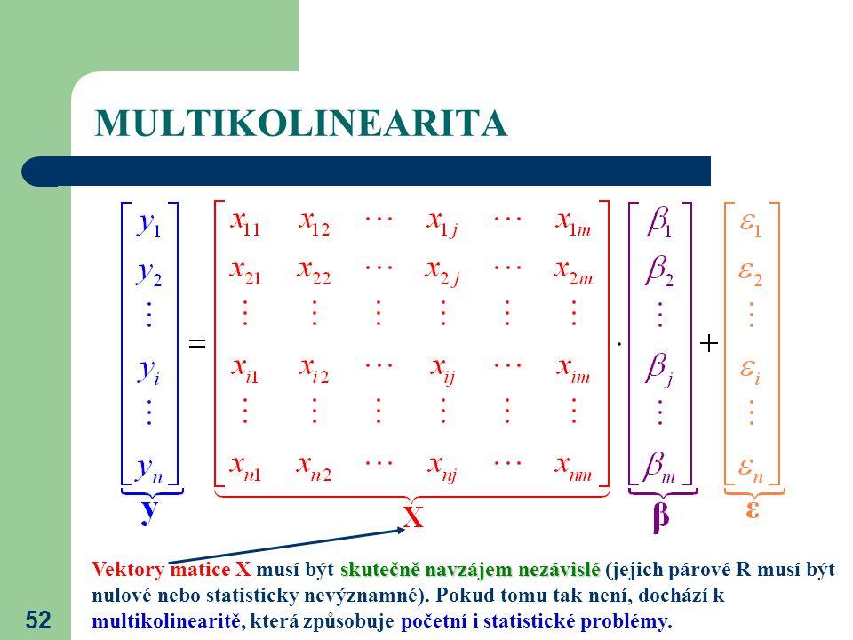 52 MULTIKOLINEARITA skutečně navzájem nezávislé Vektory matice X musí být skutečně navzájem nezávislé (jejich párové R musí být nulové nebo statistick