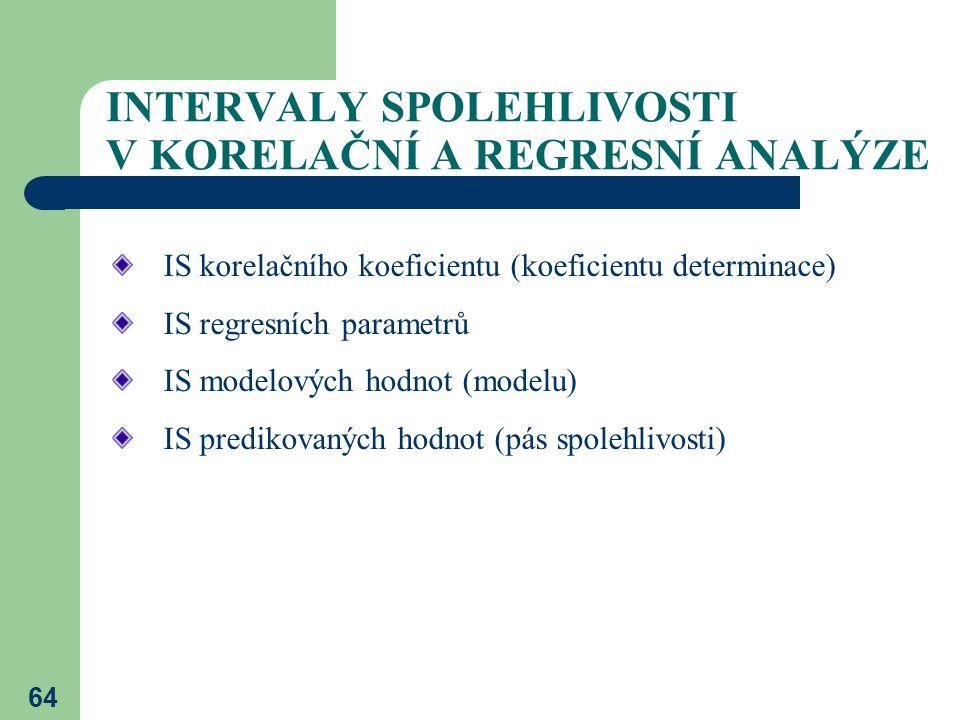 64 INTERVALY SPOLEHLIVOSTI V KORELAČNÍ A REGRESNÍ ANALÝZE IS korelačního koeficientu (koeficientu determinace) IS regresních parametrů IS modelových h