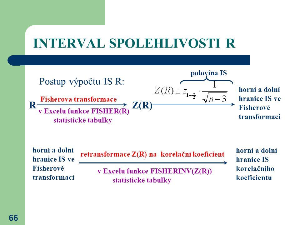 66 INTERVAL SPOLEHLIVOSTI R Postup výpočtu IS R: R Fisherova transformace v Excelu funkce FISHER(R) statistické tabulky Z(R) horní a dolní hranice IS