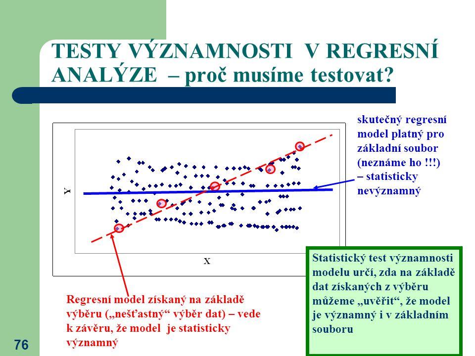 76 TESTY VÝZNAMNOSTI V REGRESNÍ ANALÝZE – proč musíme testovat? skutečný regresní model platný pro základní soubor (neznáme ho !!!) – statisticky nevý