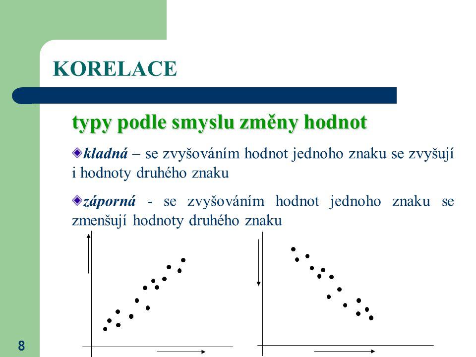 9 KORELACE typy podle tvaru závislosti přímková (lineární) – grafickým obrazem závislosti je přímka (lineární trend) křivková (nelineární) – grafickým obrazem závislosti je křivka (nelineární trend)