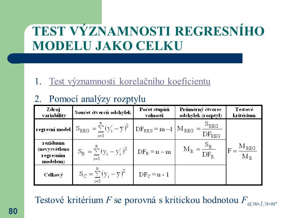 80 TEST VÝZNAMNOSTI REGRESNÍHO MODELU JAKO CELKU 1.Test významnosti korelačního koeficientuTest významnosti korelačního koeficientu 2.Pomocí analýzy r