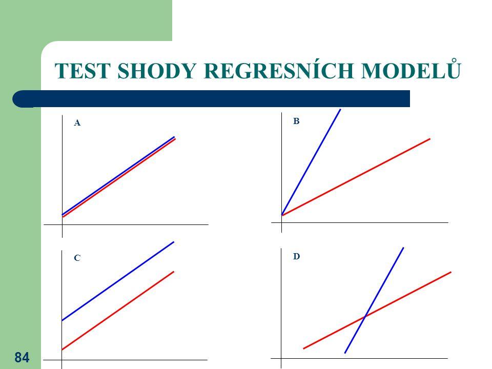 84 TEST SHODY REGRESNÍCH MODELŮ A B C D