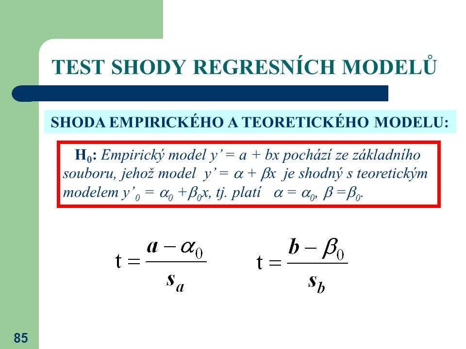 85 TEST SHODY REGRESNÍCH MODELŮ H 0 : Empirický model y' = a + bx pochází ze základního souboru, jehož model y' =  +  x je shodný s teoretickým mode
