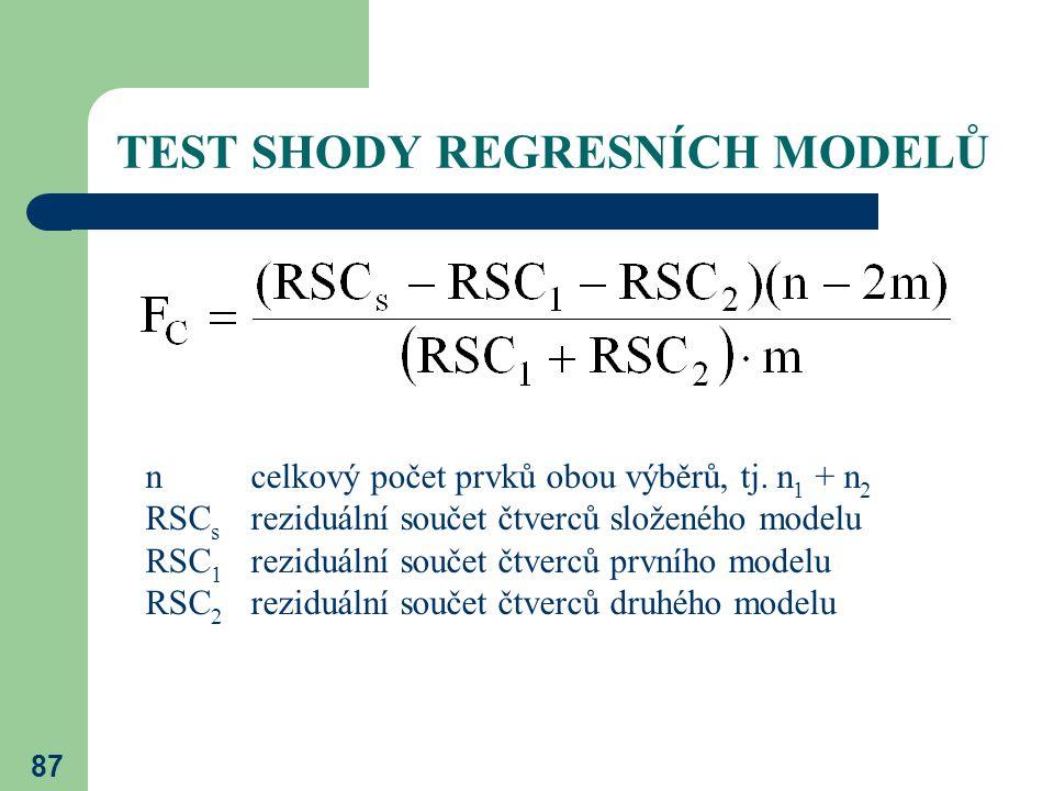 87 TEST SHODY REGRESNÍCH MODELŮ ncelkový počet prvků obou výběrů, tj. n 1 + n 2 RSC s reziduální součet čtverců složeného modelu RSC 1 reziduální souč