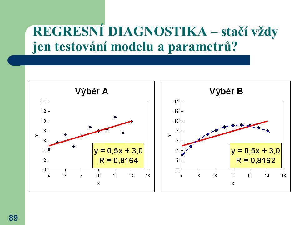 89 REGRESNÍ DIAGNOSTIKA – stačí vždy jen testování modelu a parametrů?
