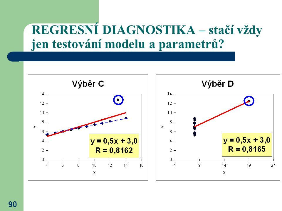 90 REGRESNÍ DIAGNOSTIKA – stačí vždy jen testování modelu a parametrů?