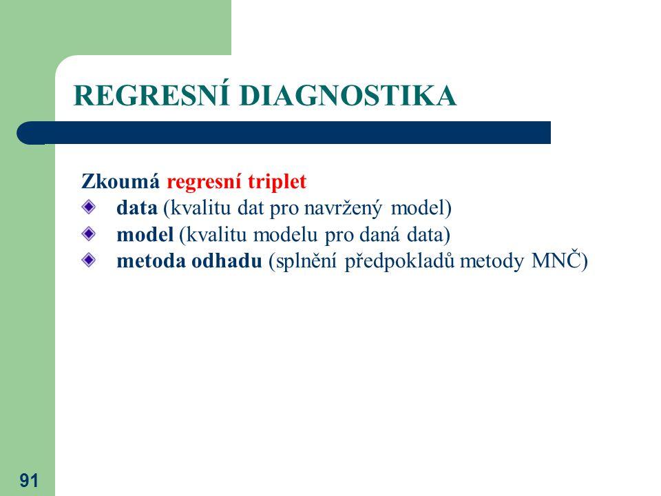 91 REGRESNÍ DIAGNOSTIKA Zkoumá regresní triplet data (kvalitu dat pro navržený model) model (kvalitu modelu pro daná data) metoda odhadu (splnění před