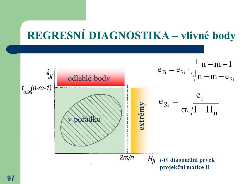 97 REGRESNÍ DIAGNOSTIKA – vlivné body i-tý diagonální prvek projekční matice H odlehlé body v pořádku extrémy