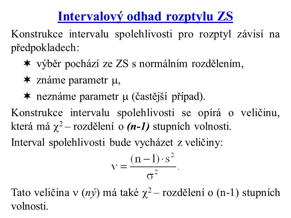 Intervalový odhad rozptylu ZS Konstrukce intervalu spolehlivosti pro rozptyl závisí na předpokladech:  výběr pochází ze ZS s normálním rozdělením,  známe parametr ,  neznáme parametr  (častější případ).