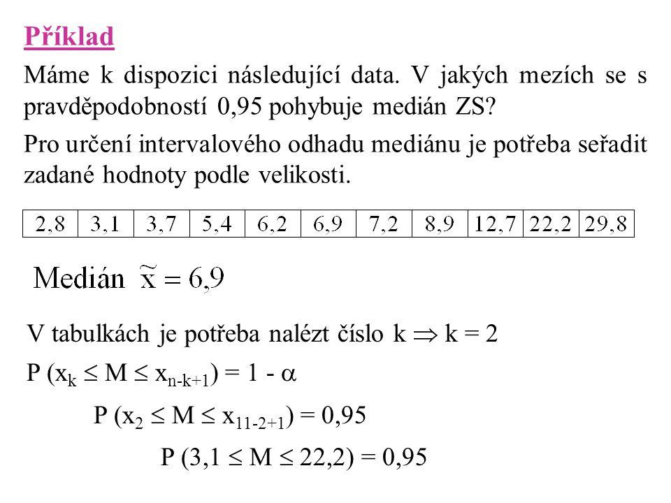 Příklad Máme k dispozici následující data. V jakých mezích se s pravděpodobností 0,95 pohybuje medián ZS? Pro určení intervalového odhadu mediánu je p