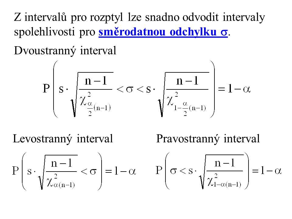 Z intervalů pro rozptyl lze snadno odvodit intervaly spolehlivosti pro směrodatnou odchylku . Dvoustranný interval Levostranný intervalPravostranný i