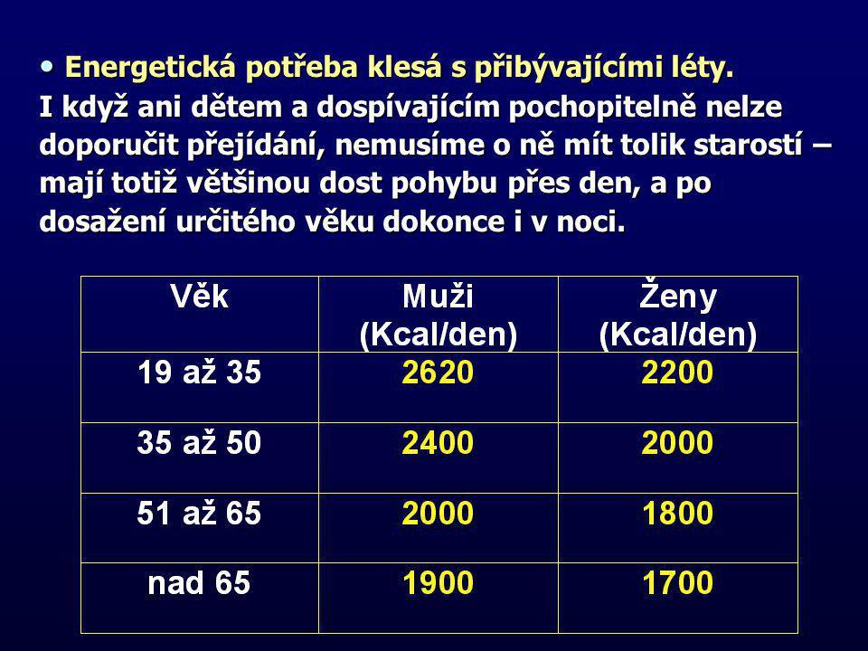Průměrný denní kalorický výdej: Pohybově málo aktivní n 2500 Kcal n 2000 Kcal Pohybově velmi aktivní n 4000 Kcal n 3500 Kcal
