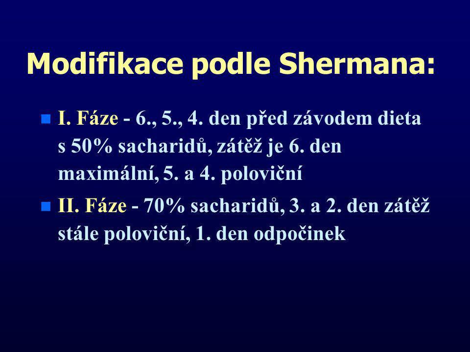 Klasické schéma: n n I.Fáze - vyčerpání glyk. rezerv : 6., 5., 4.