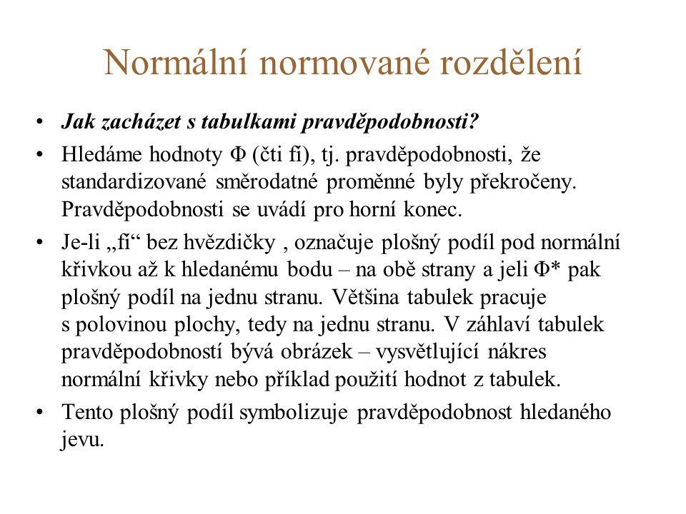 Normální normované rozdělení •Jak zacházet s tabulkami pravděpodobnosti.