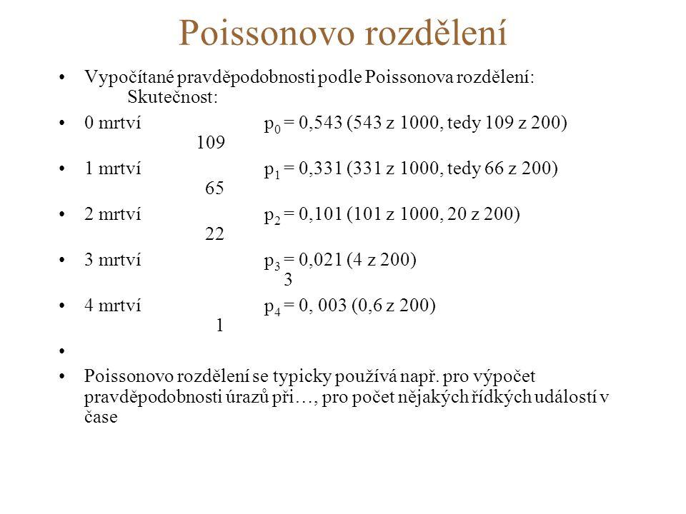 Poissonovo rozdělení •Vypočítané pravděpodobnosti podle Poissonova rozdělení: Skutečnost: •0 mrtvíp 0 = 0,543 (543 z 1000, tedy 109 z 200) 109 •1 mrtvíp 1 = 0,331 (331 z 1000, tedy 66 z 200) 65 •2 mrtvíp 2 = 0,101 (101 z 1000, 20 z 200) 22 •3 mrtvíp 3 = 0,021 (4 z 200) 3 •4 mrtvíp 4 = 0, 003 (0,6 z 200) 1 • •Poissonovo rozdělení se typicky používá např.