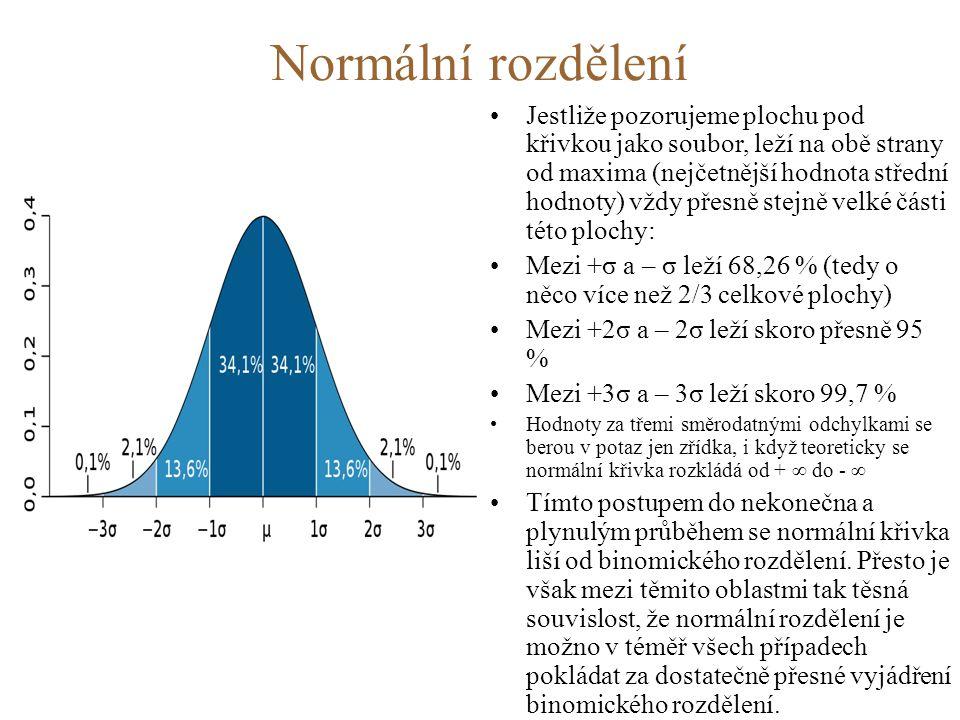 Normální rozdělení •Jestliže pozorujeme plochu pod křivkou jako soubor, leží na obě strany od maxima (nejčetnější hodnota střední hodnoty) vždy přesně stejně velké části této plochy: •Mezi +σ a – σ leží 68,26 % (tedy o něco více než 2/3 celkové plochy) •Mezi +2σ a – 2σ leží skoro přesně 95 % •Mezi +3σ a – 3σ leží skoro 99,7 % •Hodnoty za třemi směrodatnými odchylkami se berou v potaz jen zřídka, i když teoreticky se normální křivka rozkládá od + ∞ do - ∞ •Tímto postupem do nekonečna a plynulým průběhem se normální křivka liší od binomického rozdělení.