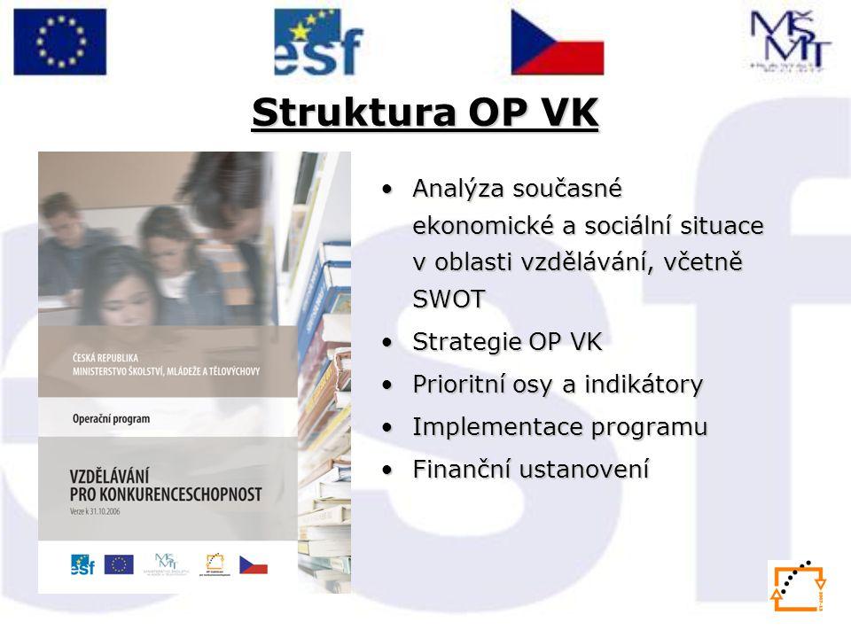Struktura OP VK •Analýza současné ekonomické a sociální situace v oblasti vzdělávání, včetně SWOT •Strategie OP VK •Prioritní osy a indikátory •Implementace programu •Finanční ustanovení