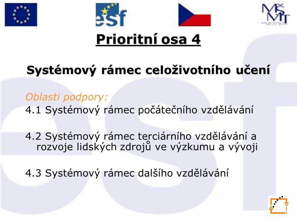 Prioritní osa 4 Systémový rámec celoživotního učení Oblasti podpory: 4.1 Systémový rámec počátečního vzdělávání 4.2 Systémový rámec terciárního vzdělávání a rozvoje lidských zdrojů ve výzkumu a vývoji 4.3 Systémový rámec dalšího vzdělávání