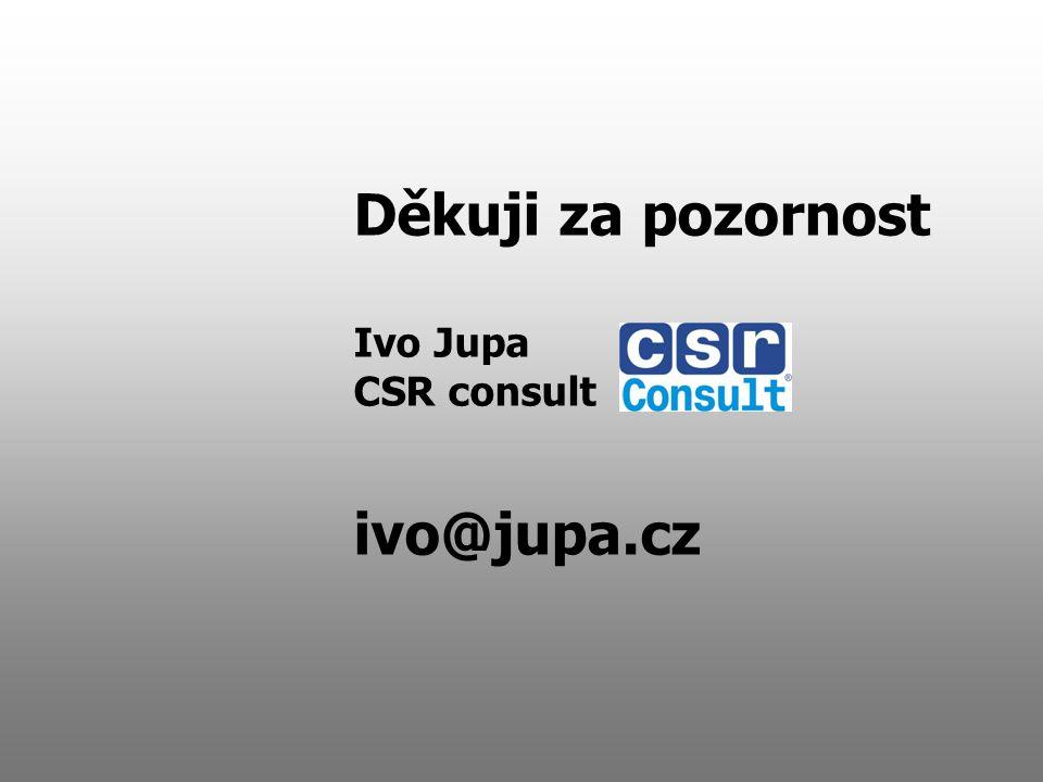 Děkuji za pozornost Ivo Jupa CSR consult ivo@jupa.cz