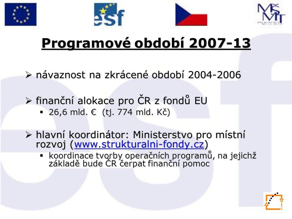Cíl Konvergence  Tématické operační programy OP Životní prostředí (ERDF + FS) OP Vzdělávání pro konkurenceschopnostOP Vzdělávání pro konkurenceschopnost (ESF) OP Výzkum a vývoj pro inovace (ERDF) OP Podnikání a inovace (ERDF) OP Lidské zdroje a zaměstnanost (ESF) OP Doprava (ERDF + FS) Integrovaný operační program (ERDF)  Regionální operační programy ROP NUTS II (7 OP - ERDF)  Technická pomoc (ERDF) Cíl Konkurenceschopnost a regionální zaměstnanost OP Praha Konkurenceschopnost (ERDF) OP Praha Adaptabilita (ESF) Cíl Evropská územní spolupráce 5 OP přeshraniční,regionální a nadnárodní spolupráce (ERDF) Operační programy 2007-2013 v ČR