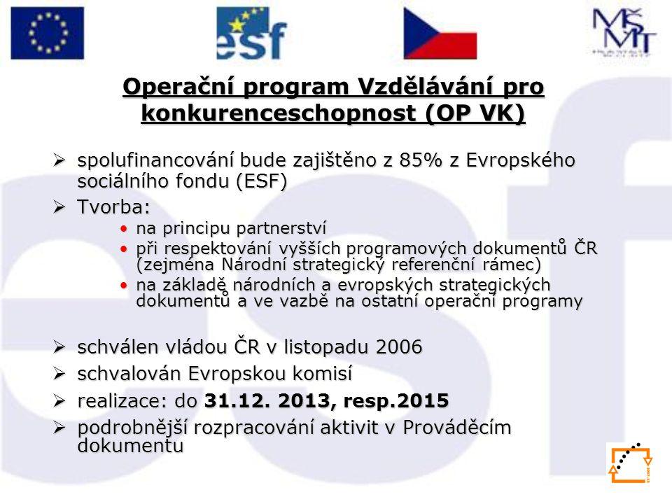 Operační program Vzdělávání pro konkurenceschopnost (OP VK)  spolufinancování bude zajištěno z 85% z Evropského sociálního fondu (ESF)  Tvorba: •na principu partnerství •při respektování vyšších programových dokumentů ČR (zejména Národní strategický referenční rámec) •na základě národních a evropských strategických dokumentů a ve vazbě na ostatní operační programy  schválen vládou ČR v listopadu 2006  schvalován Evropskou komisí  realizace: do 31.12.