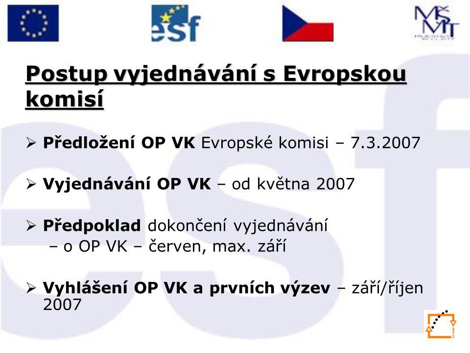  Předložení OP VK Evropské komisi – 7.3.2007  Vyjednávání OP VK – od května 2007  Předpoklad dokončení vyjednávání –o OP VK – červen, max. září  V
