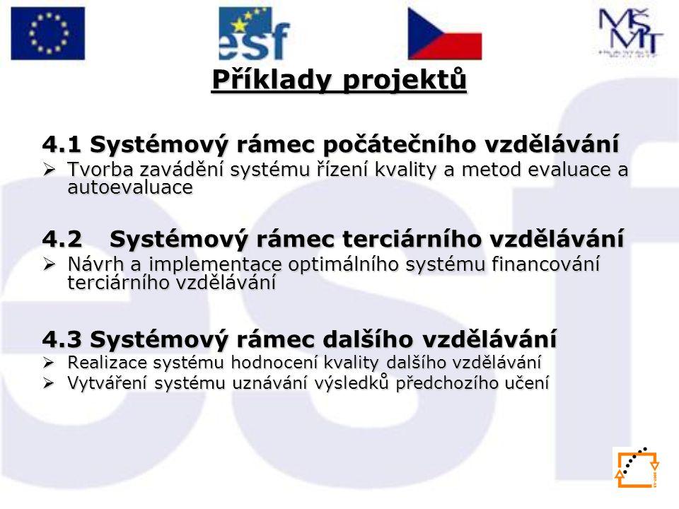 Příklady projektů 4.1 Systémový rámec počátečního vzdělávání  Tvorba zavádění systému řízení kvality a metod evaluace a autoevaluace 4.2 Systémový rámec terciárního vzdělávání  Návrh a implementace optimálního systému financování terciárního vzdělávání 4.3 Systémový rámec dalšího vzdělávání  Realizace systému hodnocení kvality dalšího vzdělávání  Vytváření systému uznávání výsledků předchozího učení