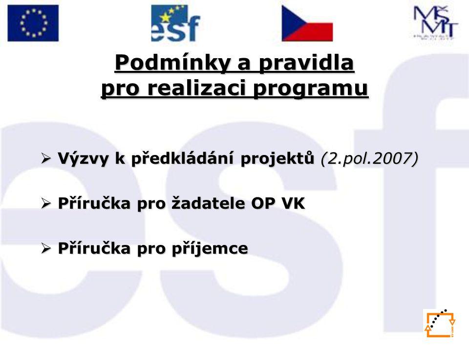 Podmínky a pravidla pro realizaci programu  Výzvy k předkládání projektů (2.pol.2007)  Příručka pro žadatele OP VK  Příručka pro příjemce
