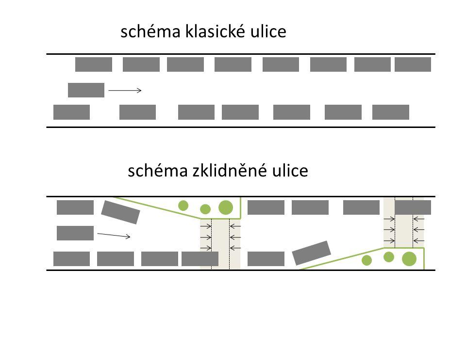 schéma klasické ulice schéma zklidněné ulice