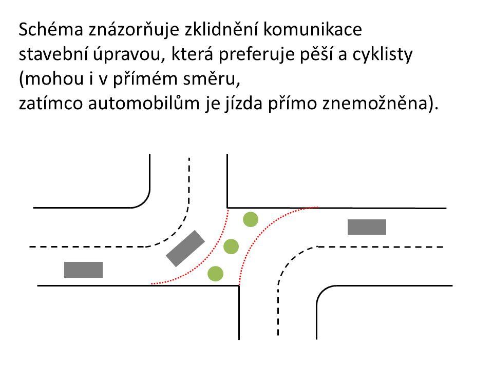 Schéma znázorňuje zklidnění komunikace stavební úpravou, která preferuje pěší a cyklisty (mohou i v přímém směru, zatímco automobilům je jízda přímo z