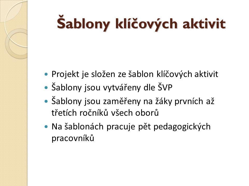 Šablony klíčových aktivit  Projekt je složen ze šablon klíčových aktivit  Šablony jsou vytvářeny dle ŠVP  Šablony jsou zaměřeny na žáky prvních až třetích ročníků všech oborů  Na šablonách pracuje pět pedagogických pracovníků