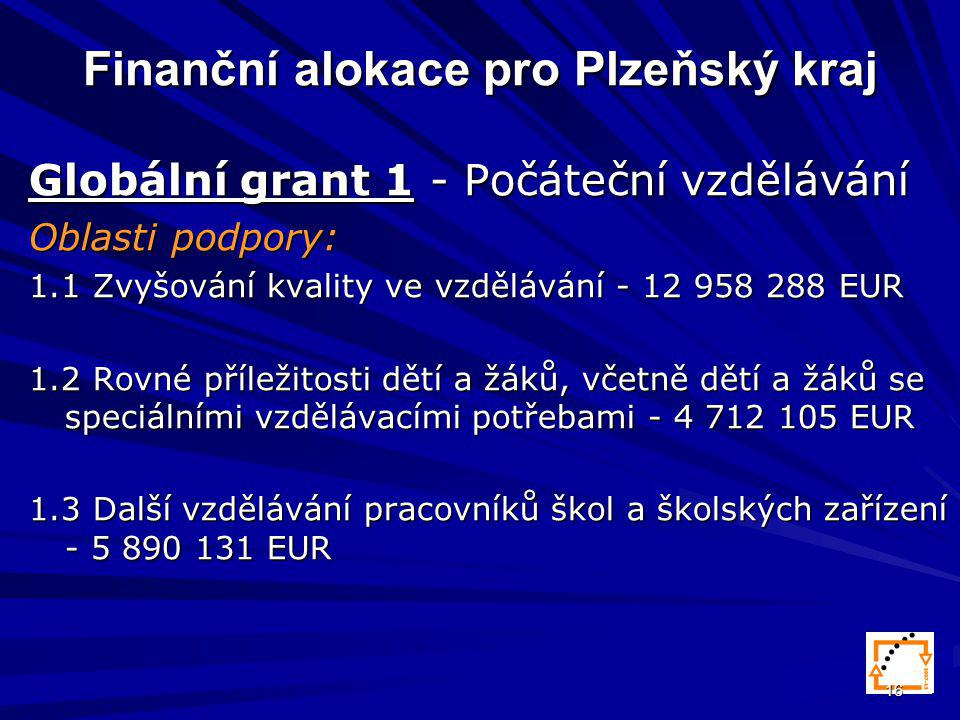 16 Finanční alokace pro Plzeňský kraj Globální grant 1 - Počáteční vzdělávání Oblasti podpory: 1.1 Zvyšování kvality ve vzdělávání - 12 958 288 EUR 1.2 Rovné příležitosti dětí a žáků, včetně dětí a žáků se speciálními vzdělávacími potřebami - 4 712 105 EUR 1.3 Další vzdělávání pracovníků škol a školských zařízení - 5 890 131 EUR