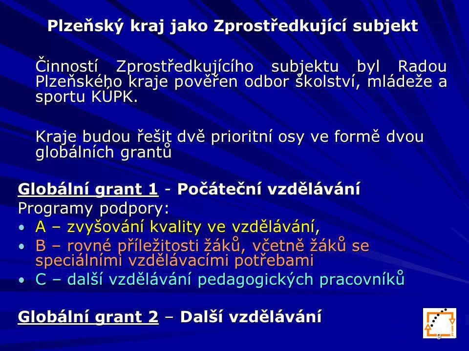 9 Plzeňský kraj jako Zprostředkující subjekt Činností Zprostředkujícího subjektu byl Radou Plzeňského kraje pověřen odbor školství, mládeže a sportu KÚPK.