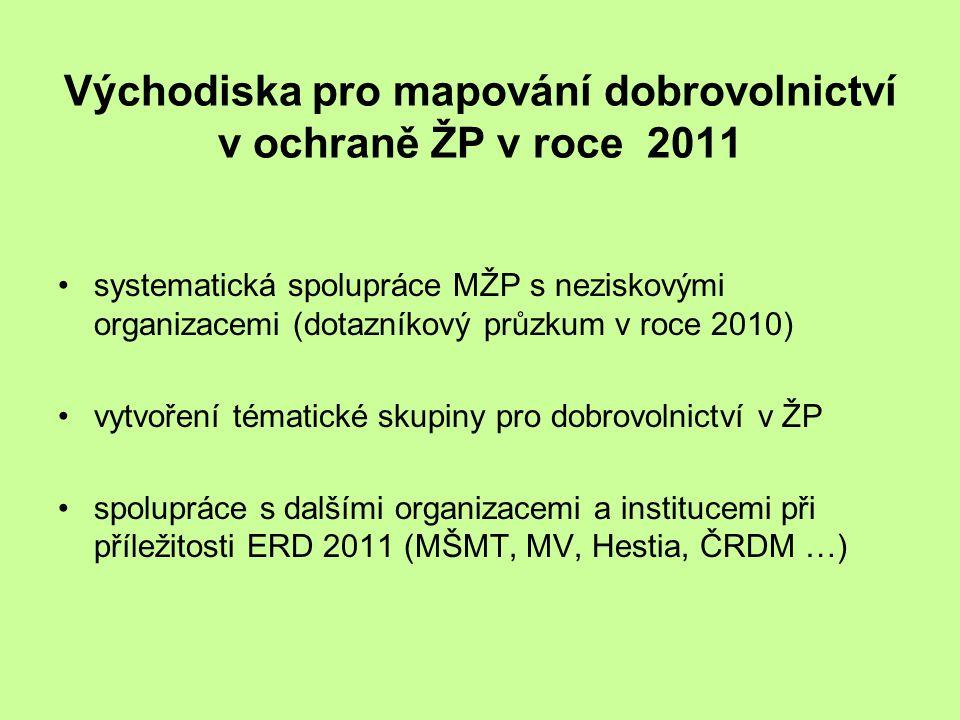 Východiska pro mapování dobrovolnictví v ochraně ŽP v roce 2011 •systematická spolupráce MŽP s neziskovými organizacemi (dotazníkový průzkum v roce 20
