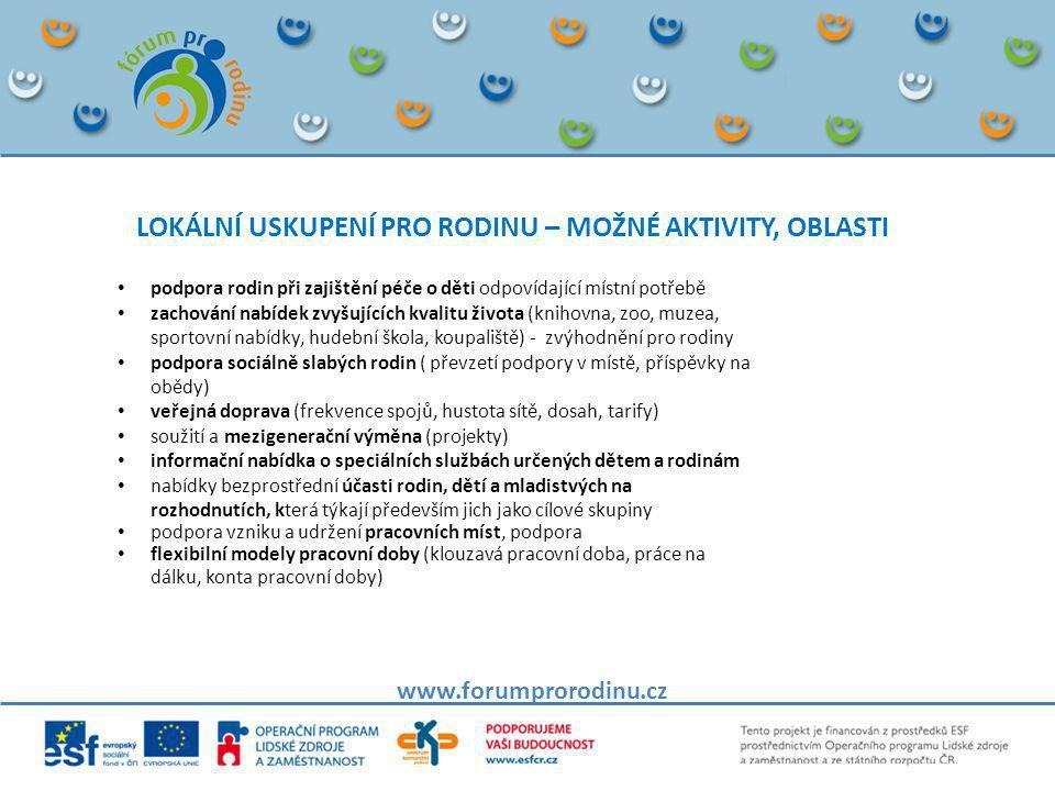 LOKÁLNÍ USKUPENÍ PRO RODINU – MOŽNÉ AKTIVITY, OBLASTI www.forumprorodinu.cz • podpora rodin při zajištění péče o děti odpovídající místní potřebě • za