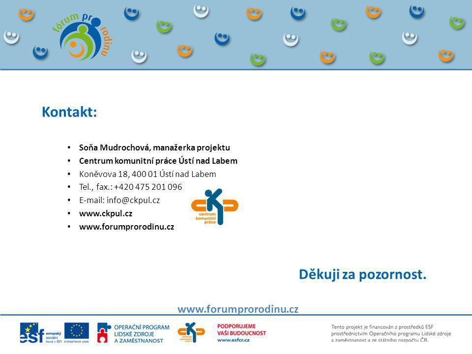 Kontakt: • Soňa Mudrochová, manažerka projektu • Centrum komunitní práce Ústí nad Labem • Koněvova 18, 400 01 Ústí nad Labem • Tel., fax.: +420 475 20