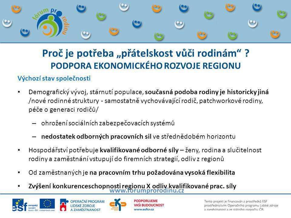 LOKALE BÜNDNISSE FÜR FAMILIE • Spolková iniciativa 2004 k zakládání místních sdružení (tohoto času cca 600 sídel sdružení s více než 5 200 projekty).