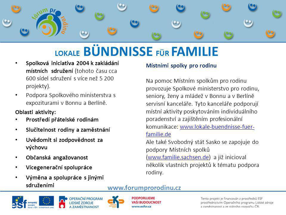 LOKÁLNÍ USKUPENÍ / PARTNERSTVÍ PRO RODINU www.forumprorodinu.cz Místní spolky pro rodinu PODPORA TÉMATU LOKÁLNÍCH PARTNERSTVÍ NA PODPORU RODINY: • realizační období 2014 - 2020: • Předpoklad: obdoba opatření 3.4 Podpora rovných příležitostí žen a mužů na trhu práce a slaďování rodinného a pracovního života • ESF, OP LZZ