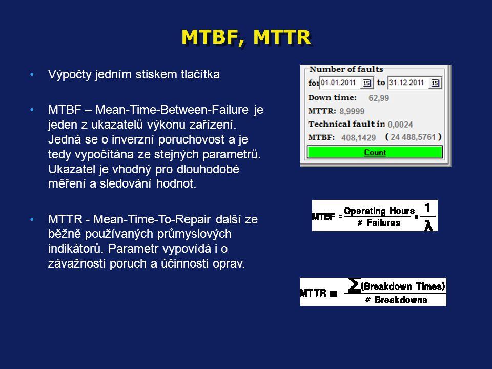 MTBF, MTTR •Výpočty jedním stiskem tlačítka •MTBF – Mean-Time-Between-Failure je jeden z ukazatelů výkonu zařízení. Jedná se o inverzní poruchovost a