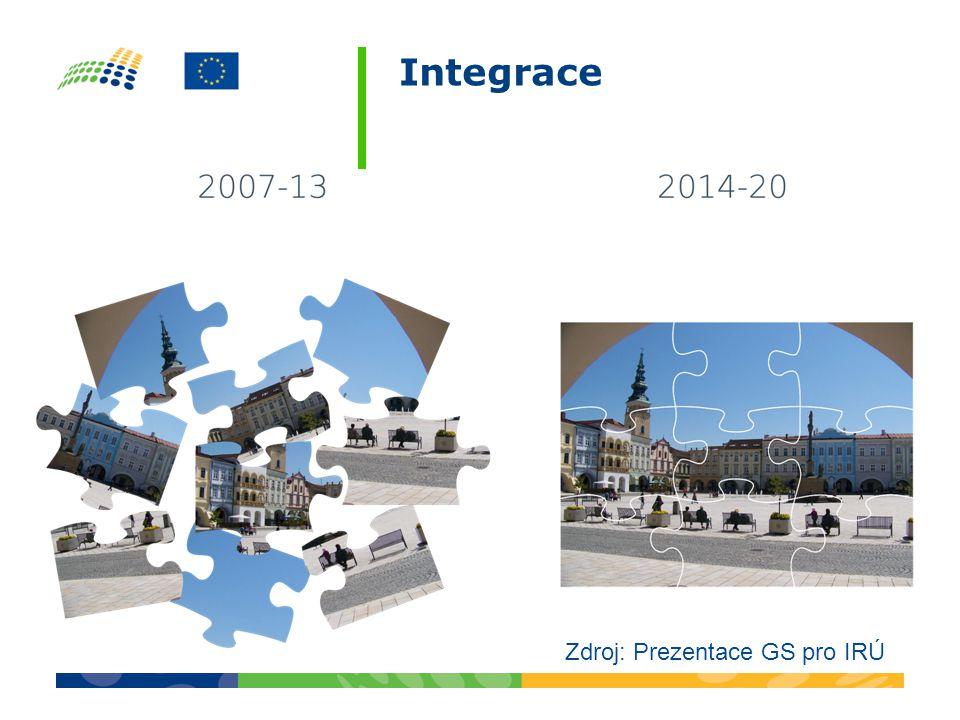 Integrace Zdroj: Prezentace GS pro IRÚ