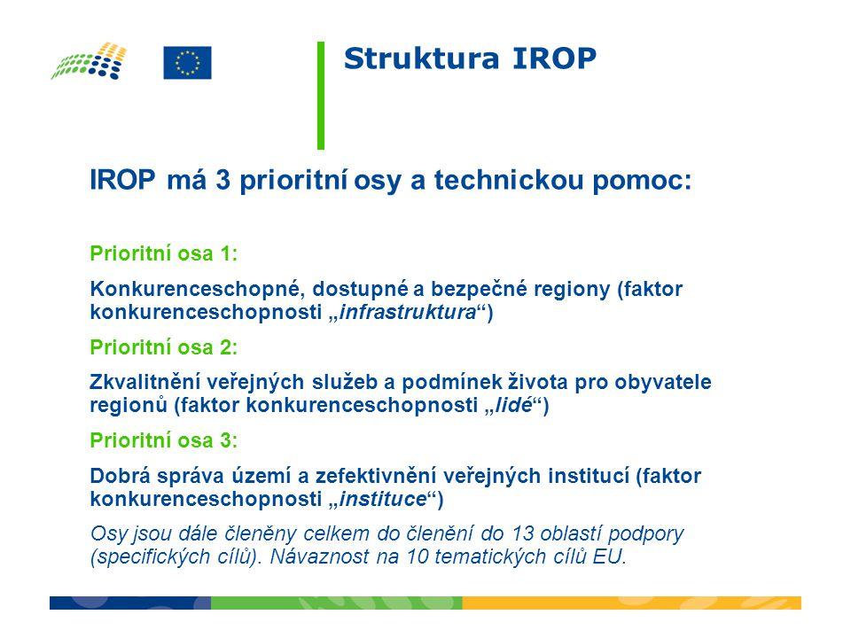 """IROP má 3 prioritní osy a technickou pomoc: Prioritní osa 1: Konkurenceschopné, dostupné a bezpečné regiony (faktor konkurenceschopnosti """"infrastruktura ) Prioritní osa 2: Zkvalitnění veřejných služeb a podmínek života pro obyvatele regionů (faktor konkurenceschopnosti """"lidé ) Prioritní osa 3: Dobrá správa území a zefektivnění veřejných institucí (faktor konkurenceschopnosti """"instituce ) Osy jsou dále členěny celkem do členění do 13 oblastí podpory (specifických cílů)."""