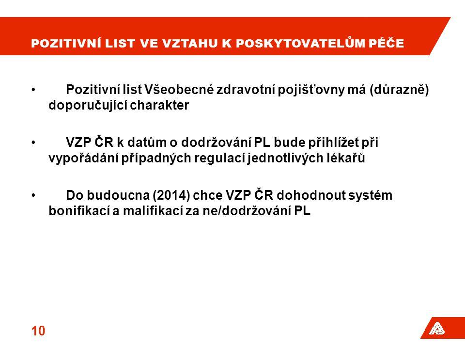 POZITIVNÍ LIST VE VZTAHU K POSKYTOVATELŮM PÉČE •Pozitivní list Všeobecné zdravotní pojišťovny má (důrazně) doporučující charakter •VZP ČR k datům o dodržování PL bude přihlížet při vypořádání případných regulací jednotlivých lékařů •Do budoucna (2014) chce VZP ČR dohodnout systém bonifikací a malifikací za ne/dodržování PL 10