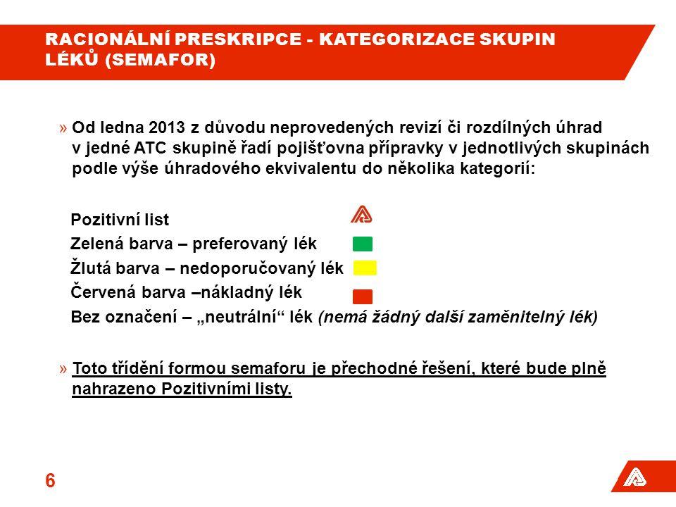 """RACIONÁLNÍ PRESKRIPCE - KATEGORIZACE SKUPIN LÉKŮ (SEMAFOR) »Od ledna 2013 z důvodu neprovedených revizí či rozdílných úhrad v jedné ATC skupině řadí pojišťovna přípravky v jednotlivých skupinách podle výše úhradového ekvivalentu do několika kategorií: Pozitivní list Zelená barva – preferovaný lék Žlutá barva – nedoporučovaný lék Červená barva –nákladný lék Bez označení – """"neutrální lék (nemá žádný další zaměnitelný lék) »Toto třídění formou semaforu je přechodné řešení, které bude plně nahrazeno Pozitivními listy."""